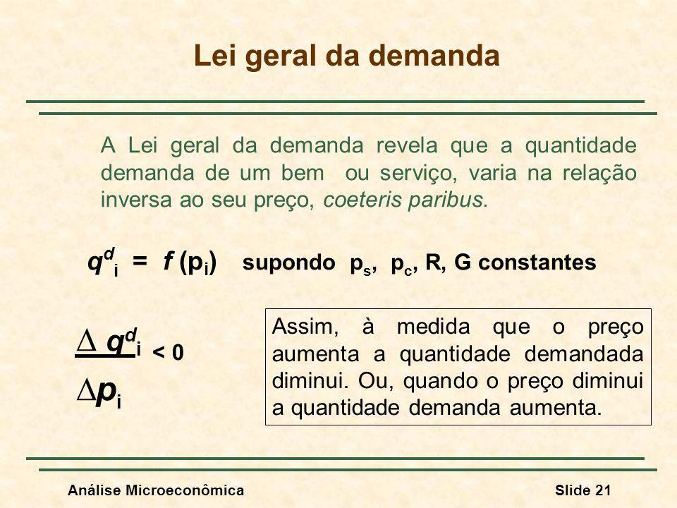 Análise MicroeconômicaSlide 21 Lei geral da demanda A Lei geral da demanda revela que a quantidade demanda de um bem ou serviço, varia na relação inve