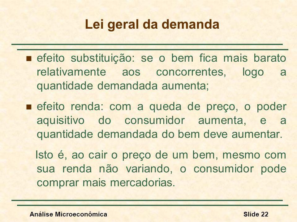 Análise MicroeconômicaSlide 22 efeito substituição: se o bem fica mais barato relativamente aos concorrentes, logo a quantidade demandada aumenta; efe