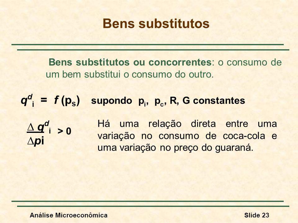 Análise MicroeconômicaSlide 23 Bens substitutos Bens substitutos ou concorrentes: o consumo de um bem substitui o consumo do outro. q d i = f (p s ) s
