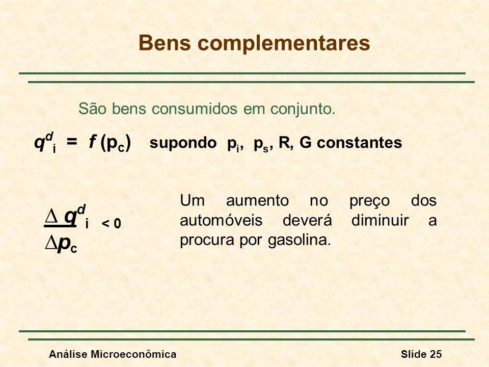 Análise MicroeconômicaSlide 25 São bens consumidos em conjunto. Bens complementares q d i = f (p c ) supondo p i, p s, R, G constantes q d i < 0 p c U
