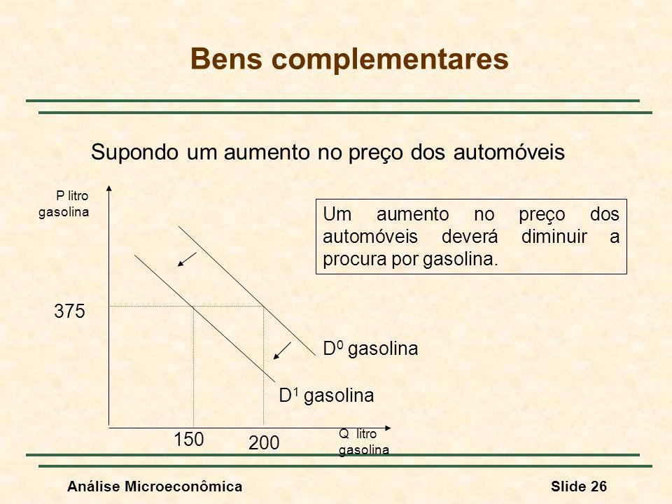 Análise MicroeconômicaSlide 26 Supondo um aumento no preço dos automóveis Bens complementares P litro gasolina Q litro gasolina 375 150 200 D 1 gasoli
