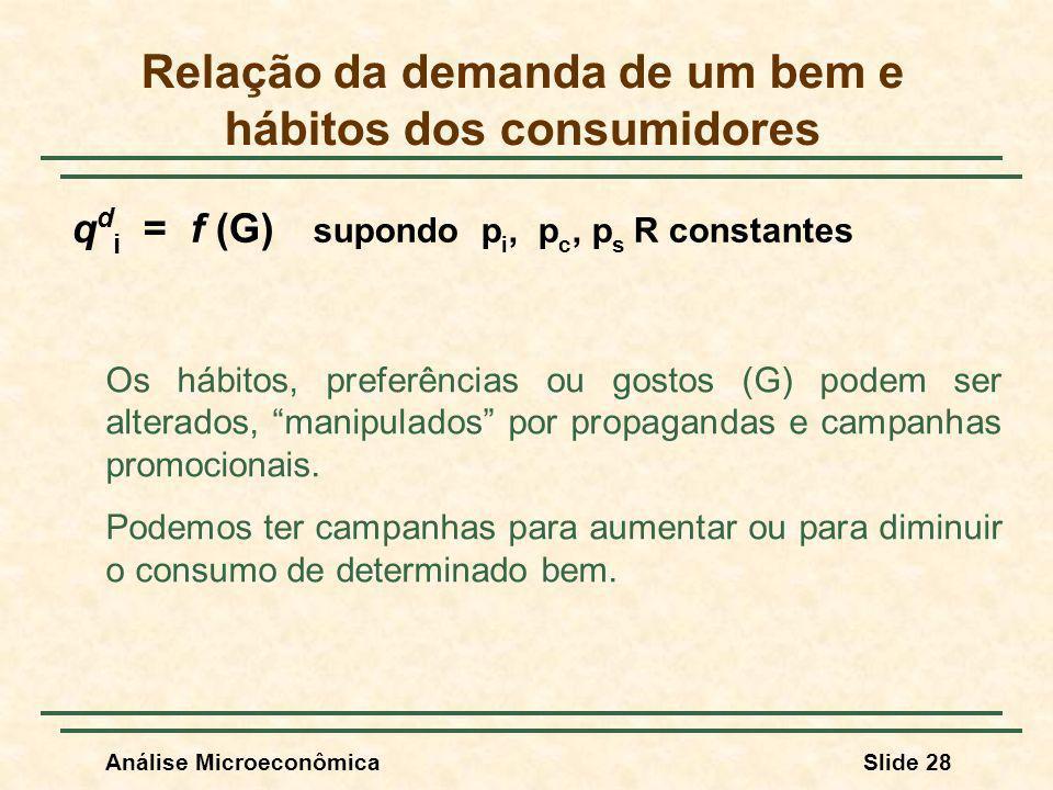 Análise MicroeconômicaSlide 28 Relação da demanda de um bem e hábitos dos consumidores Os hábitos, preferências ou gostos (G) podem ser alterados, man