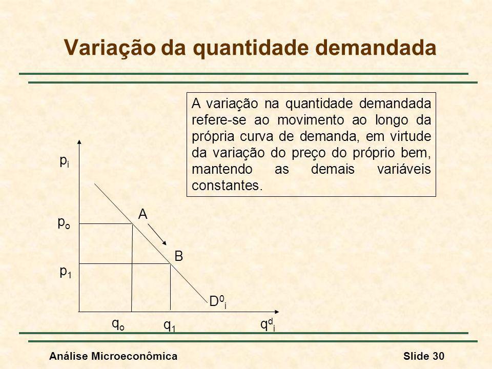 Análise MicroeconômicaSlide 30 pipi qdiqdi popo p1p1 qoqo q1q1 A B D0iD0i A variação na quantidade demandada refere-se ao movimento ao longo da própri