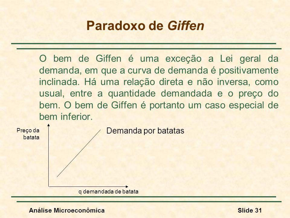 Análise MicroeconômicaSlide 31 Paradoxo de Giffen O bem de Giffen é uma exceção a Lei geral da demanda, em que a curva de demanda é positivamente incl