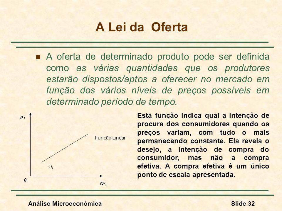 Análise MicroeconômicaSlide 32 A Lei da Oferta A oferta de determinado produto pode ser definida como as várias quantidades que os produtores estarão