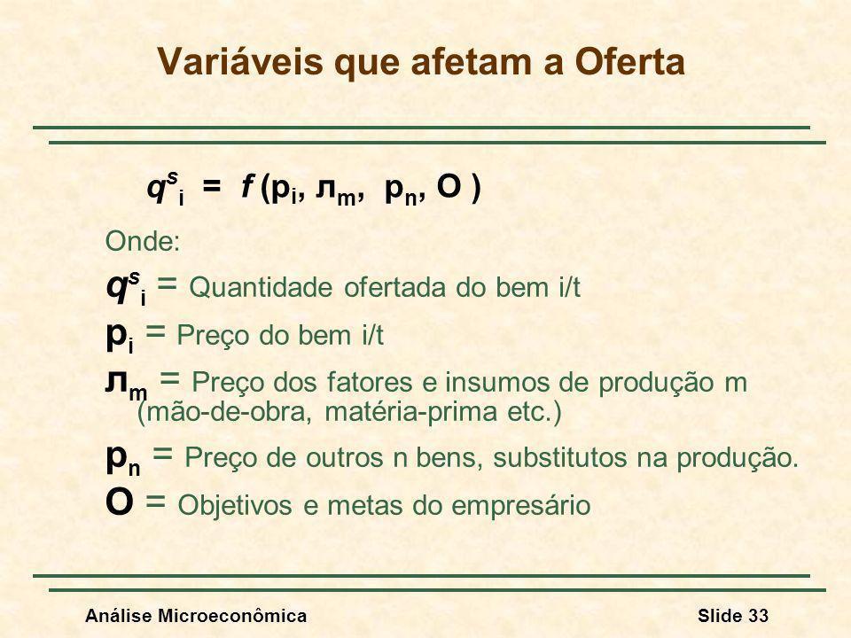 Análise MicroeconômicaSlide 33 Variáveis que afetam a Oferta Onde: q s i = Quantidade ofertada do bem i/t p i = Preço do bem i/t л m = Preço dos fator