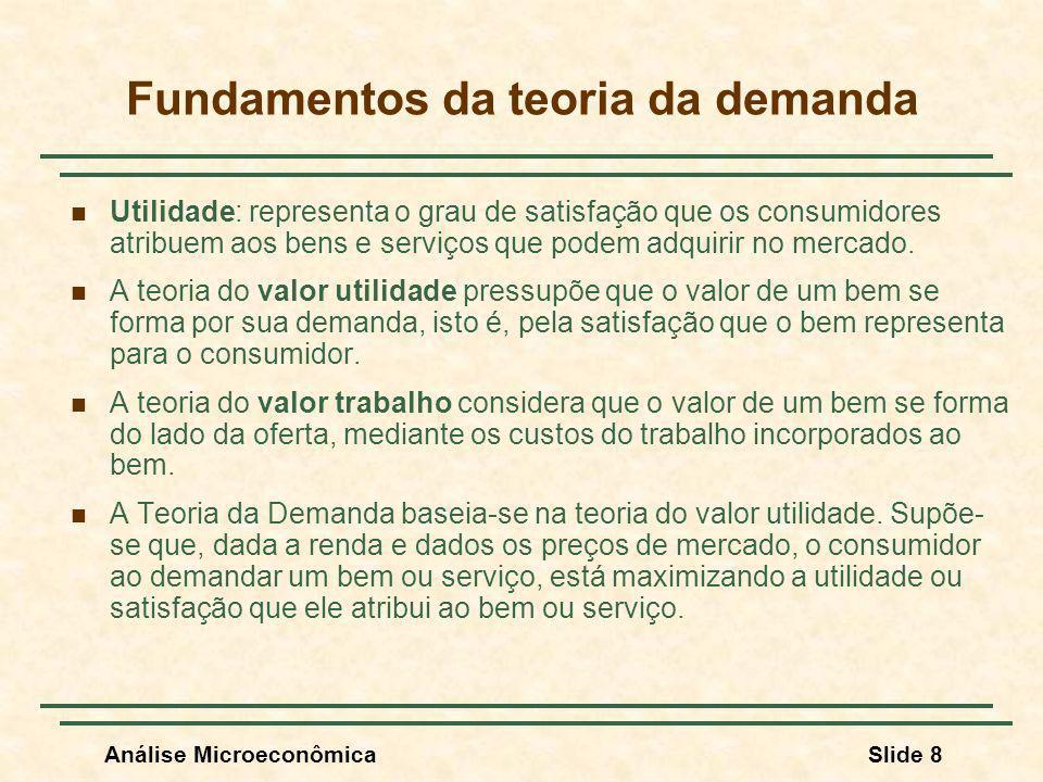Análise MicroeconômicaSlide 19 Função Demanda q d i = f (p i, p s, p c, R, G) onde: q d i é a quantidade procurada (demandada) do bem i/t (t significa num dado período) p i = preço do bem i/t p s = preço de bens substitutos ou concorrentes /t p c = preço dos bens complementares /t R = renda do consumidor /t G = gostos, hábitos e preferências do consumidor /t