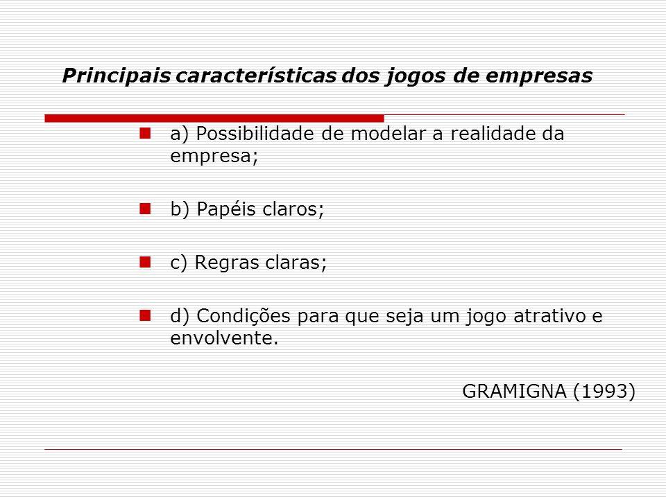 Principais características dos jogos de empresas a) Possibilidade de modelar a realidade da empresa; b) Papéis claros; c) Regras claras; d) Condições