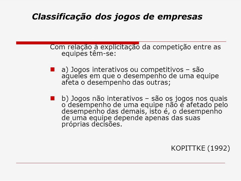 Classificação dos jogos de empresas Com relação à explicitação da competição entre as equipes têm-se: a) Jogos interativos ou competitivos – são aquel