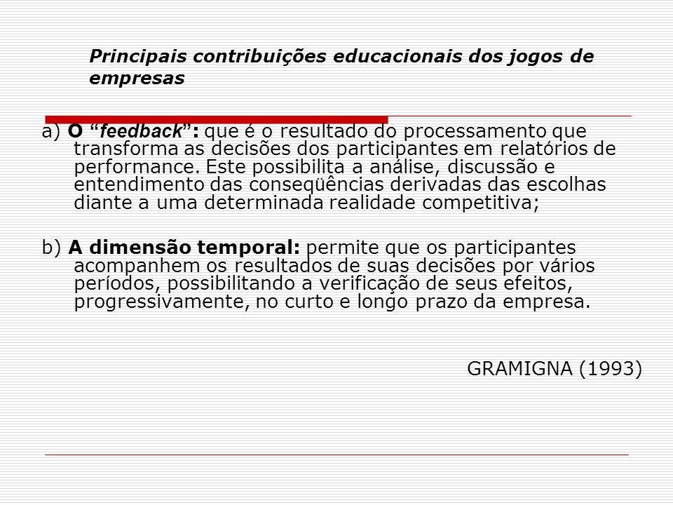 Principais contribuições educacionais dos jogos de empresas a) Ofeedback : que é o resultado do processamento que transforma as decisões dos participantes em relat ó rios de performance.