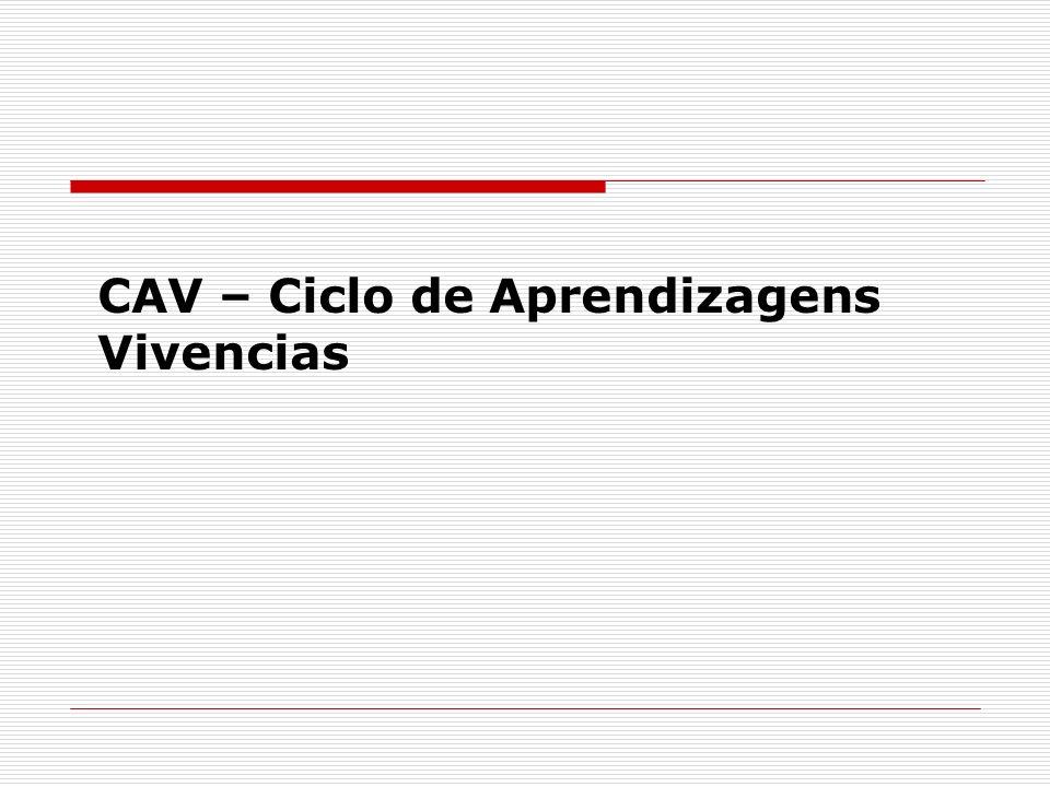 CAV – Ciclo de Aprendizagens Vivencias