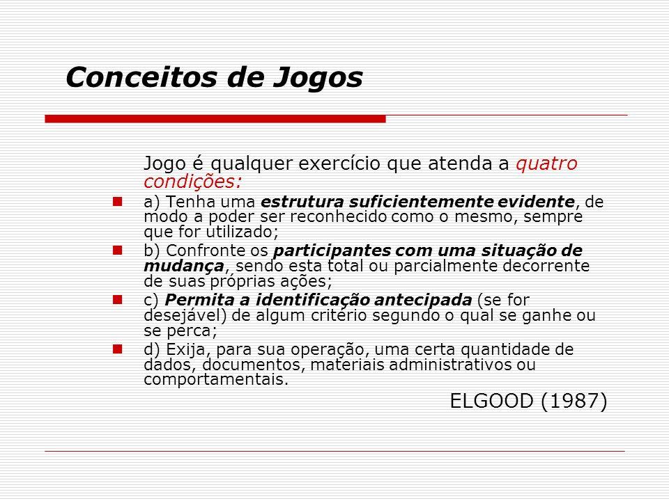 Conceitos de Jogos Jogo é qualquer exercício que atenda a quatro condições: a) Tenha uma estrutura suficientemente evidente, de modo a poder ser recon
