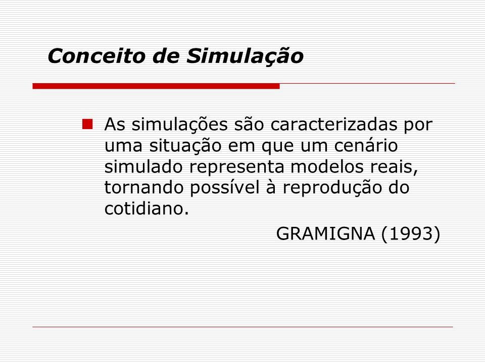 Conceito de Simulação As simulações são caracterizadas por uma situação em que um cenário simulado representa modelos reais, tornando possível à reprodução do cotidiano.