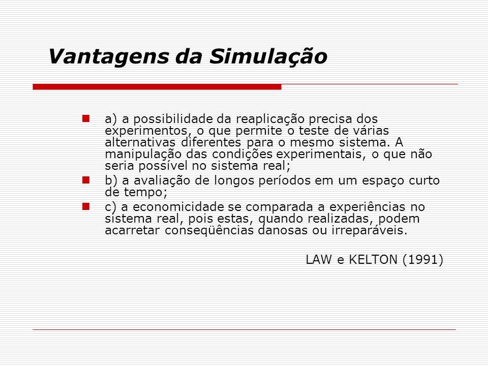 Vantagens da Simulação a) a possibilidade da reaplicação precisa dos experimentos, o que permite o teste de várias alternativas diferentes para o mesm