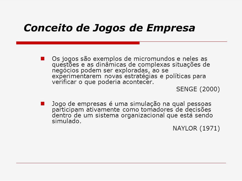 Conceito de Jogos de Empresa Jogo de empresas é um exercício dinâmico de treinamento que utiliza um modelo de uma situação de negócios.