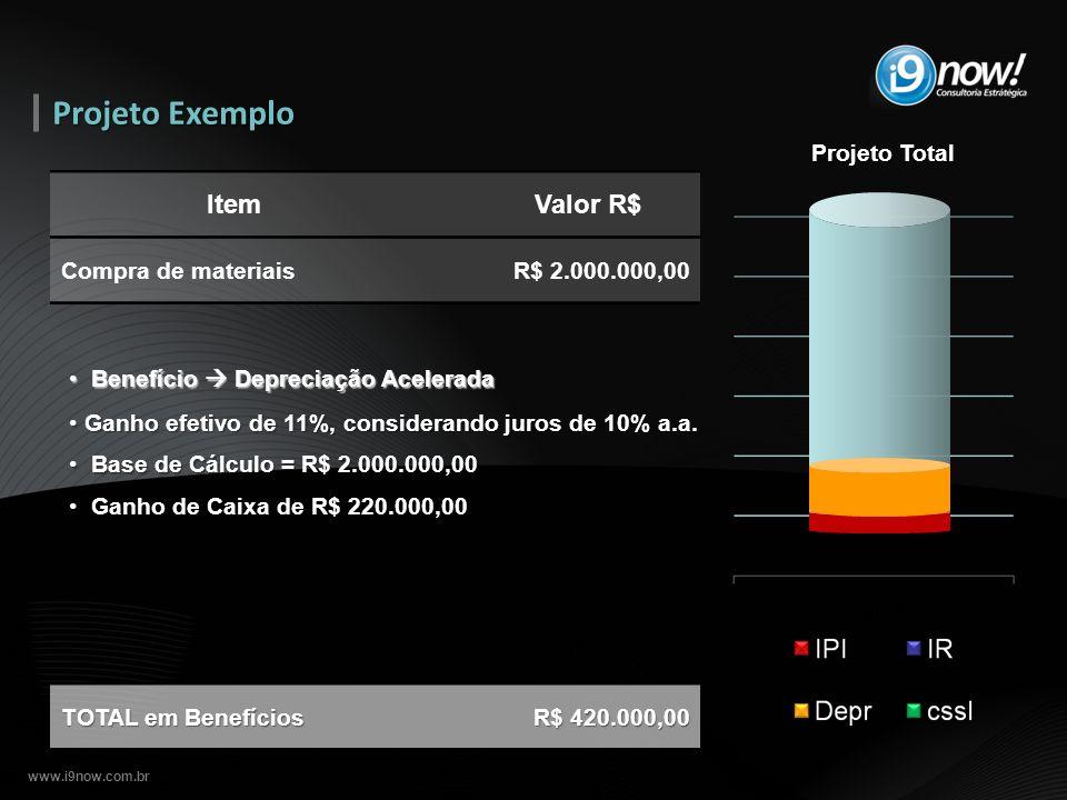 www.i9now.com.br Projeto Exemplo Item Valor R$ Compra de materiaisR$ 2.000.000,00 Benefício Depreciação Acelerada Benefício Depreciação Acelerada Ganh