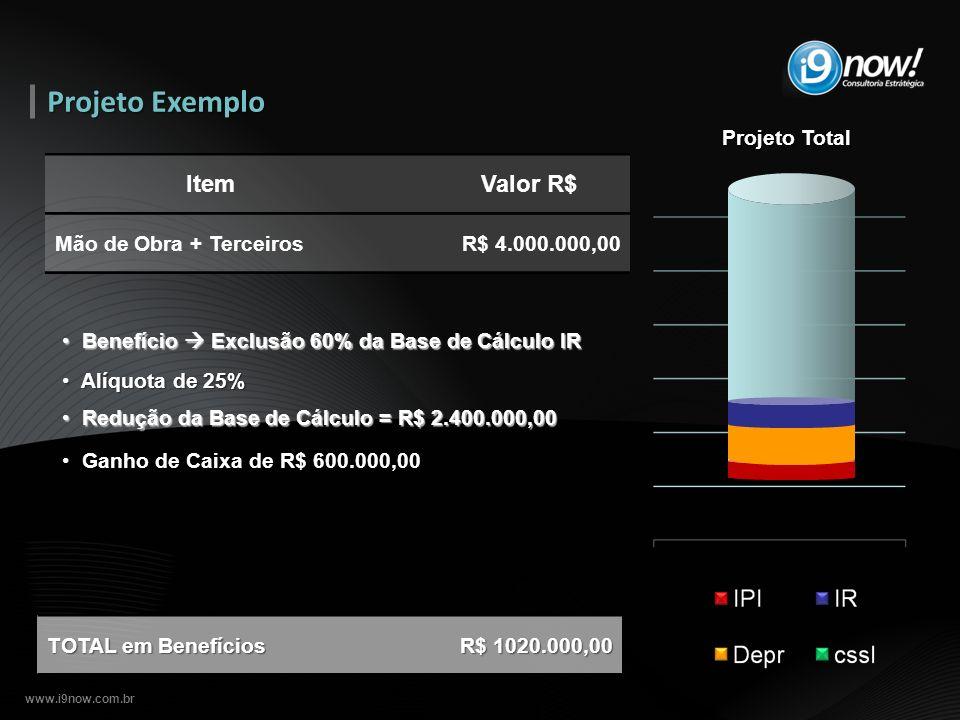 www.i9now.com.br Projeto Exemplo Item Valor R$ Mão de Obra + TerceirosR$ 4.000.000,00 Benefício Exclusão 60% da Base de Cálculo IR Benefício Exclusão