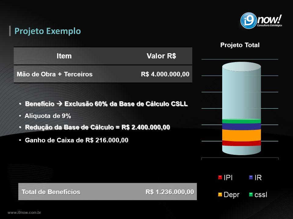 www.i9now.com.br Projeto Exemplo Item Valor R$ Mão de Obra + TerceirosR$ 4.000.000,00 Benefício Exclusão 60% da Base de Cálculo CSLL Benefício Exclusã