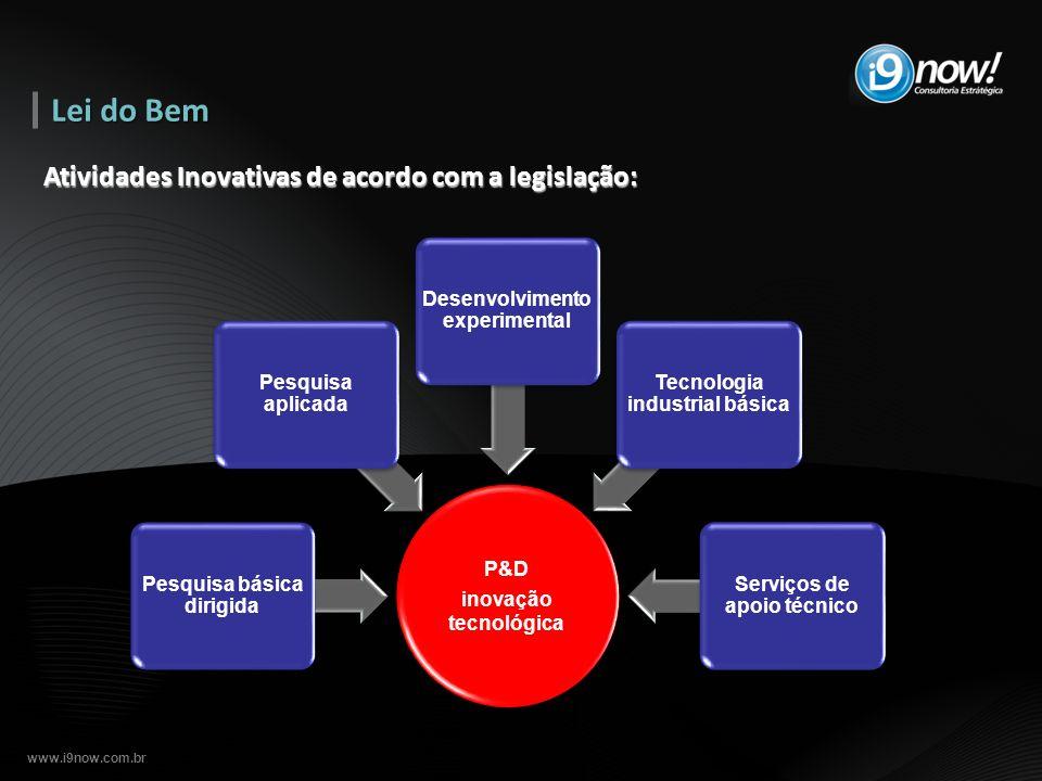 www.i9now.com.br Atividades Inovativas de acordo com a legislação: Lei do Bem P&D inovação tecnológica Pesquisa básica dirigida Pesquisa aplicada Dese