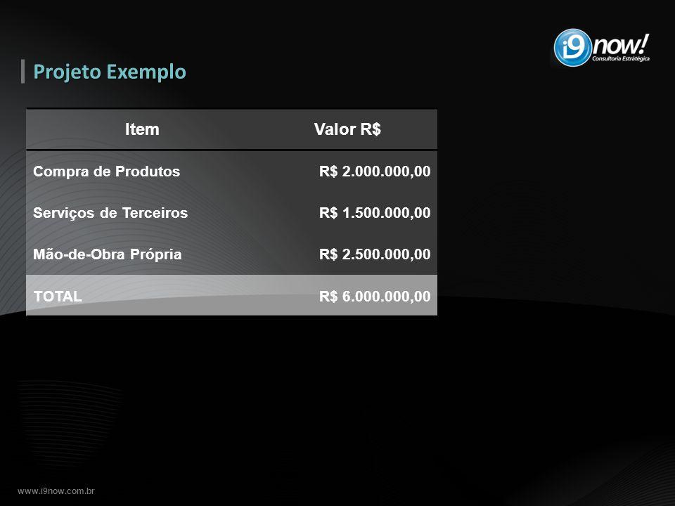 www.i9now.com.br Projeto Exemplo Item Valor R$ Compra de ProdutosR$ 2.000.000,00 Benefício Renúncia de 50% do IPI Benefício Renúncia de 50% do IPI Alíquota do IPI 20% = 10% Alíquota do IPI 20% = 10% Base de Cálculo = R$ 2.000.000,00 Base de Cálculo = R$ 2.000.000,00 Ganho de Caixa de R$ 200.000,00 Ganho de Caixa de R$ 200.000,00 TOTAL em Benefícios R$ 200.000,00 Projeto Total