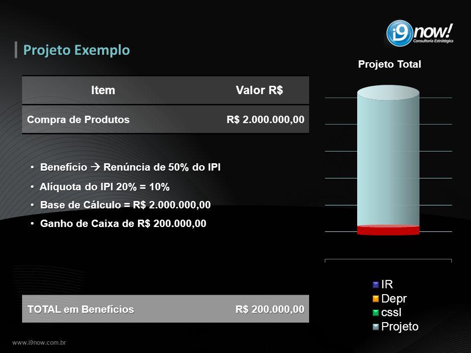 www.i9now.com.br Projeto Exemplo Item Valor R$ Compra de materiaisR$ 2.000.000,00 Benefício Depreciação Acelerada Benefício Depreciação Acelerada Ganho efetivo de 11%, considerando juros de 10% a.a.