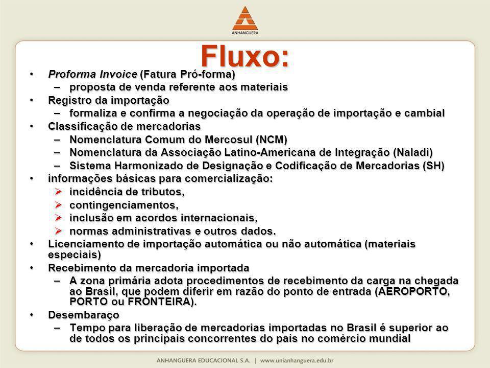 Fluxo: Proforma Invoice (Fatura Pró-forma)Proforma Invoice (Fatura Pró-forma) –proposta de venda referente aos materiais Registro da importaçãoRegistr