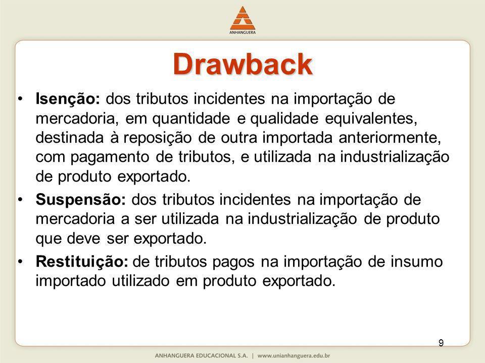 9 Drawback Isenção: dos tributos incidentes na importação de mercadoria, em quantidade e qualidade equivalentes, destinada à reposição de outra import