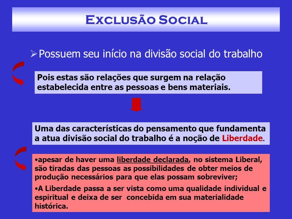 6 Exclusão Social – Fontes Geradoras A.