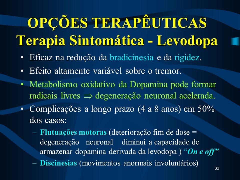 32 OPÇÕES TERAPÊUTICAS Terapia Sintomática I.M.A.O. Medicamentos que devem ser evitados com os IMAO: Inibidores da recaptação de serotonina (Citalopra