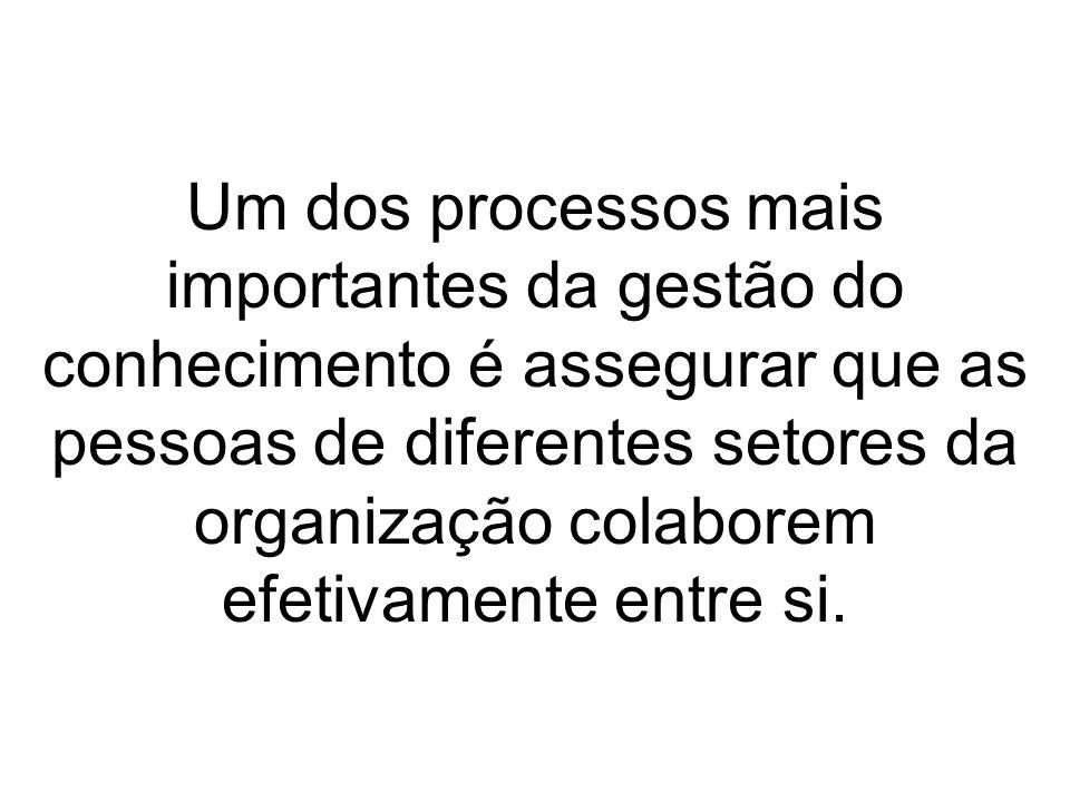 Um dos processos mais importantes da gestão do conhecimento é assegurar que as pessoas de diferentes setores da organização colaborem efetivamente ent