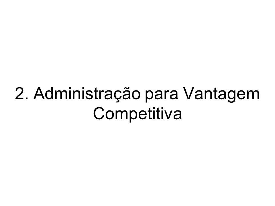 2. Administração para Vantagem Competitiva