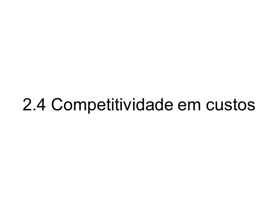 2.4 Competitividade em custos