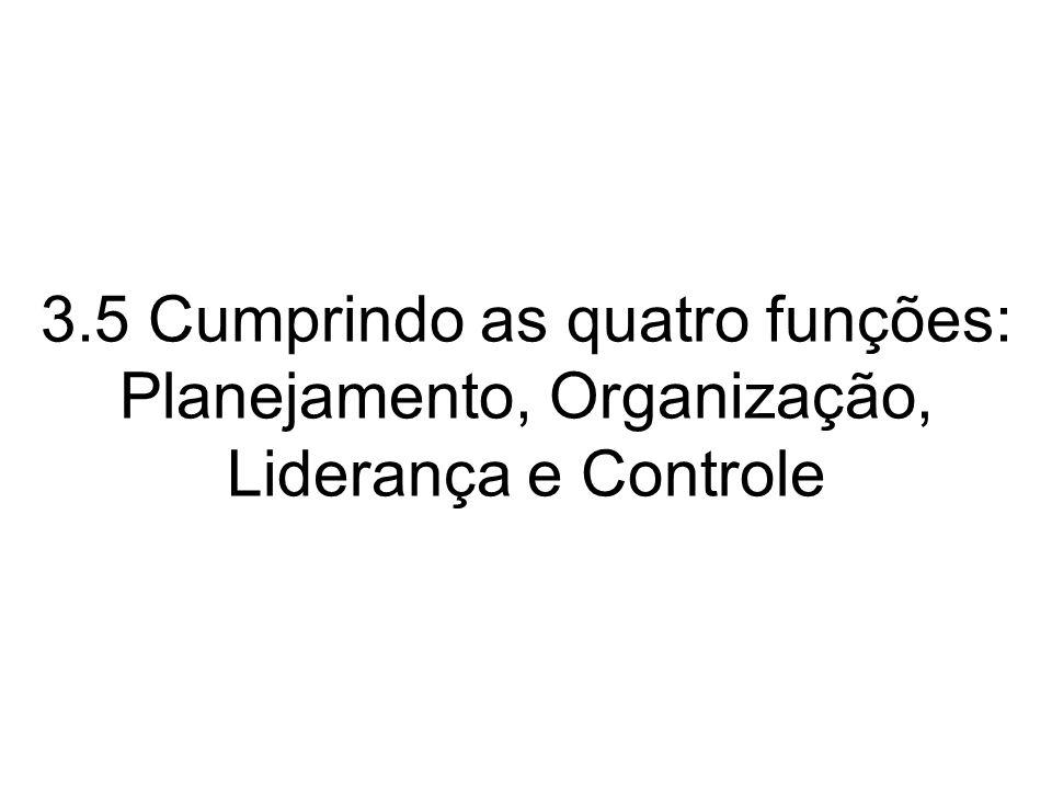 3.5 Cumprindo as quatro funções: Planejamento, Organização, Liderança e Controle