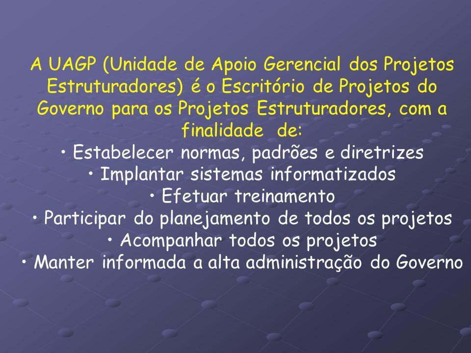 A UAGP (Unidade de Apoio Gerencial dos Projetos Estruturadores) é o Escritório de Projetos do Governo para os Projetos Estruturadores, com a finalidad