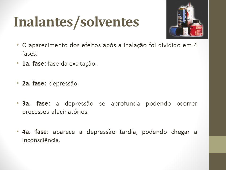 Inalantes/solventes O aparecimento dos efeitos após a inalação foi dividido em 4 fases: 1a. fase: fase da excitação. 2a. fase: depressão. 3a. fase: a