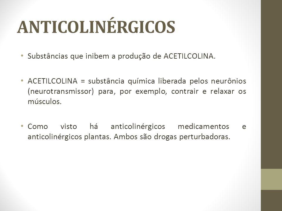 ANTICOLINÉRGICOS Substâncias que inibem a produção de ACETILCOLINA. ACETILCOLINA = substância química liberada pelos neurônios (neurotransmissor) para