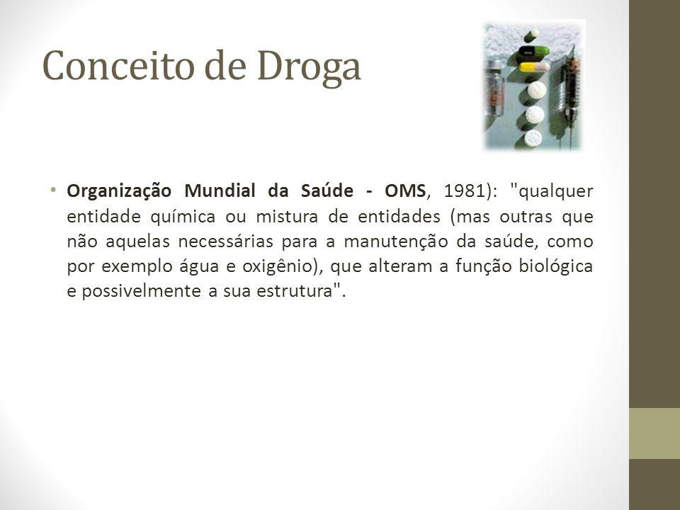 Conceito de Droga Organização Mundial da Saúde - OMS, 1981):