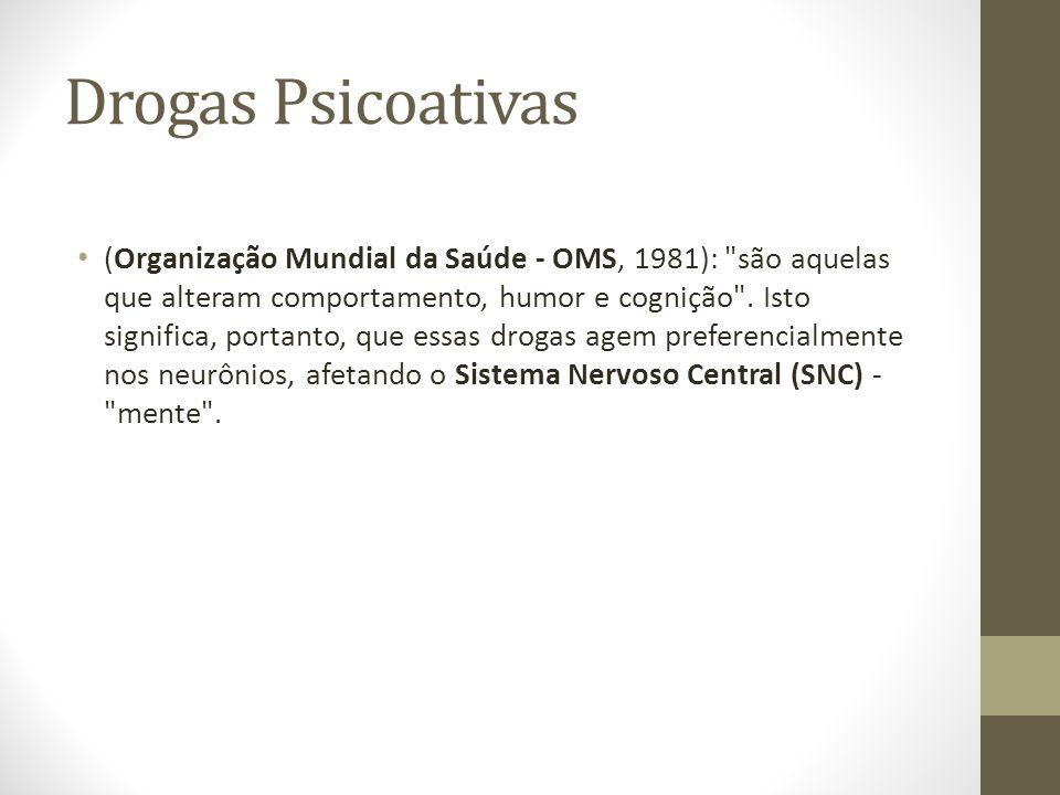 Drogas Psicoativas (Organização Mundial da Saúde - OMS, 1981):