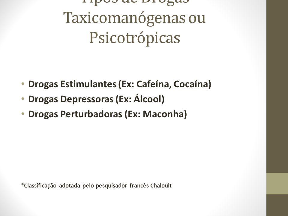 Tipos de Drogas Taxicomanógenas ou Psicotrópicas Drogas Estimulantes (Ex: Cafeína, Cocaína) Drogas Depressoras (Ex: Álcool) Drogas Perturbadoras (Ex: