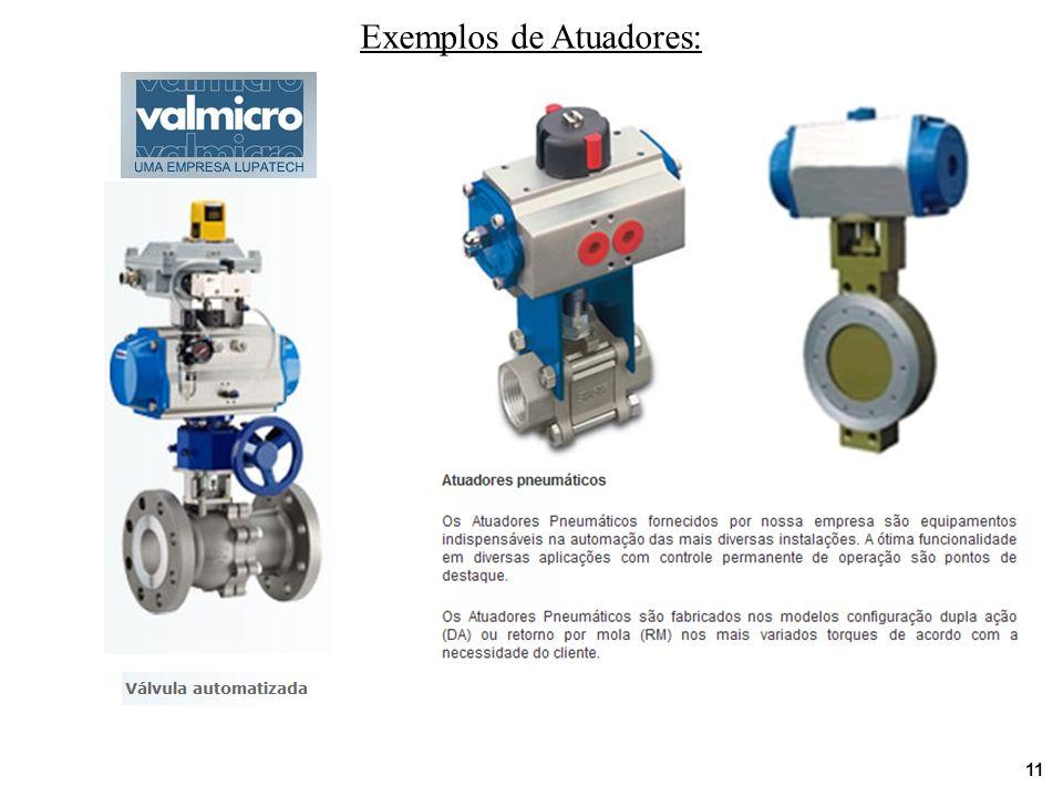 11 Exemplos de Atuadores: