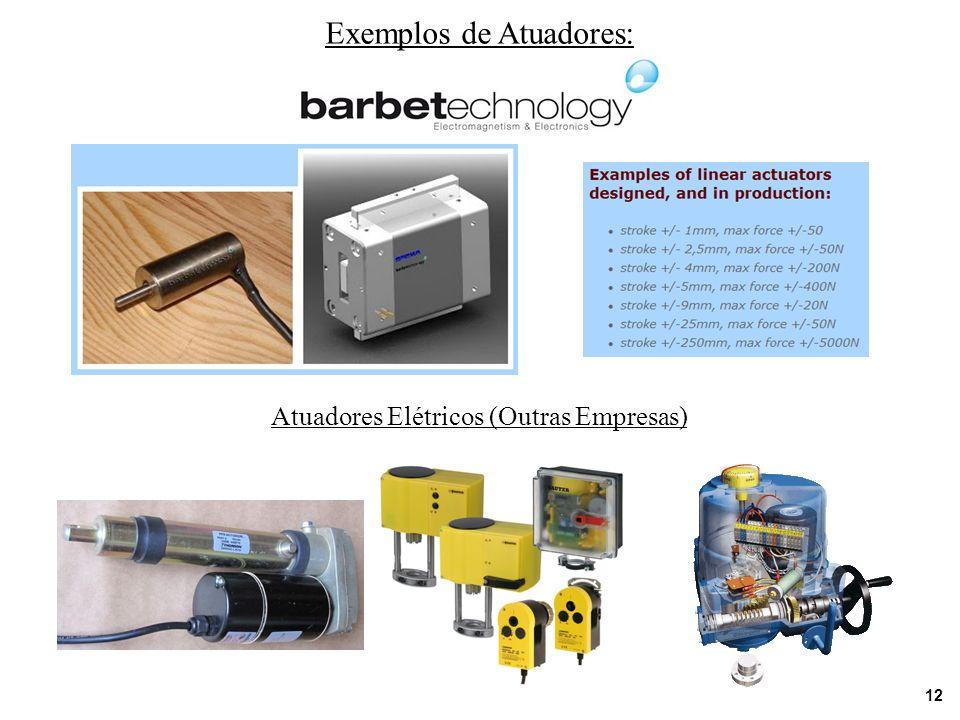 12 Exemplos de Atuadores: Atuadores Elétricos (Outras Empresas)