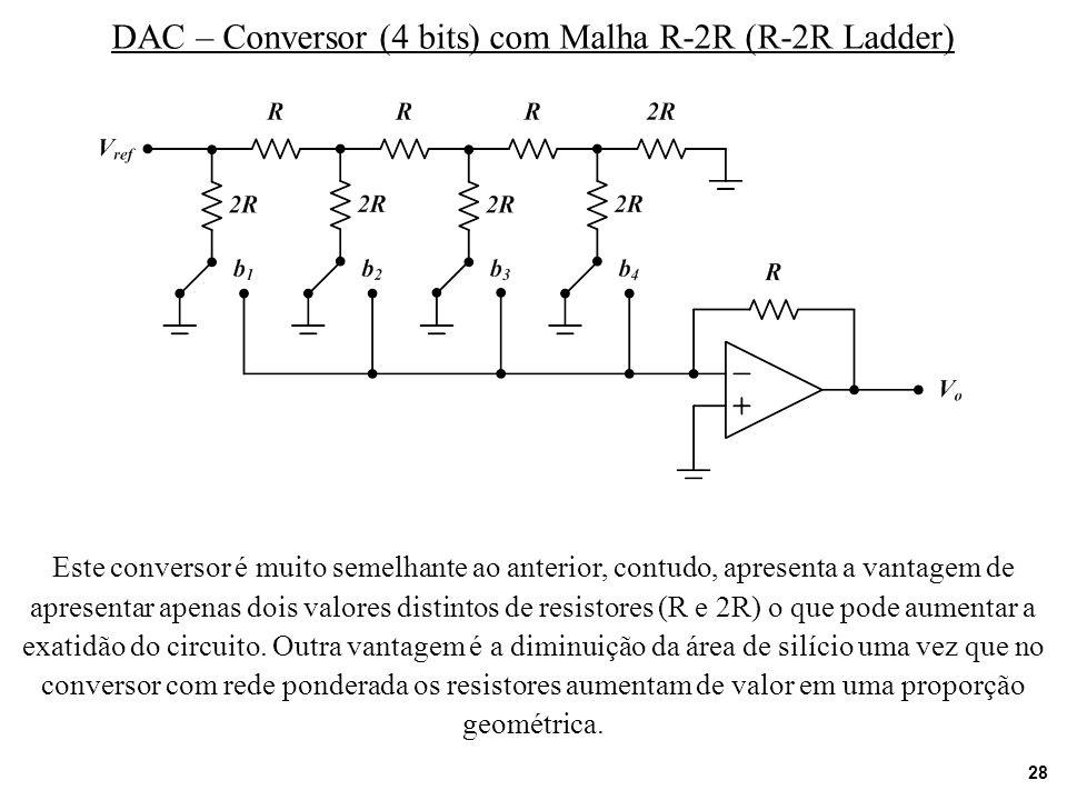 28 DAC – Conversor (4 bits) com Malha R-2R (R-2R Ladder) Este conversor é muito semelhante ao anterior, contudo, apresenta a vantagem de apresentar ap