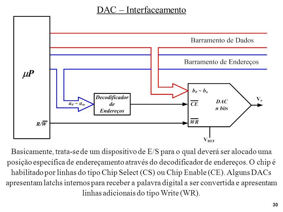 30 DAC – Interfaceamento Basicamente, trata-se de um dispositivo de E/S para o qual deverá ser alocado uma posição específica de endereçamento através