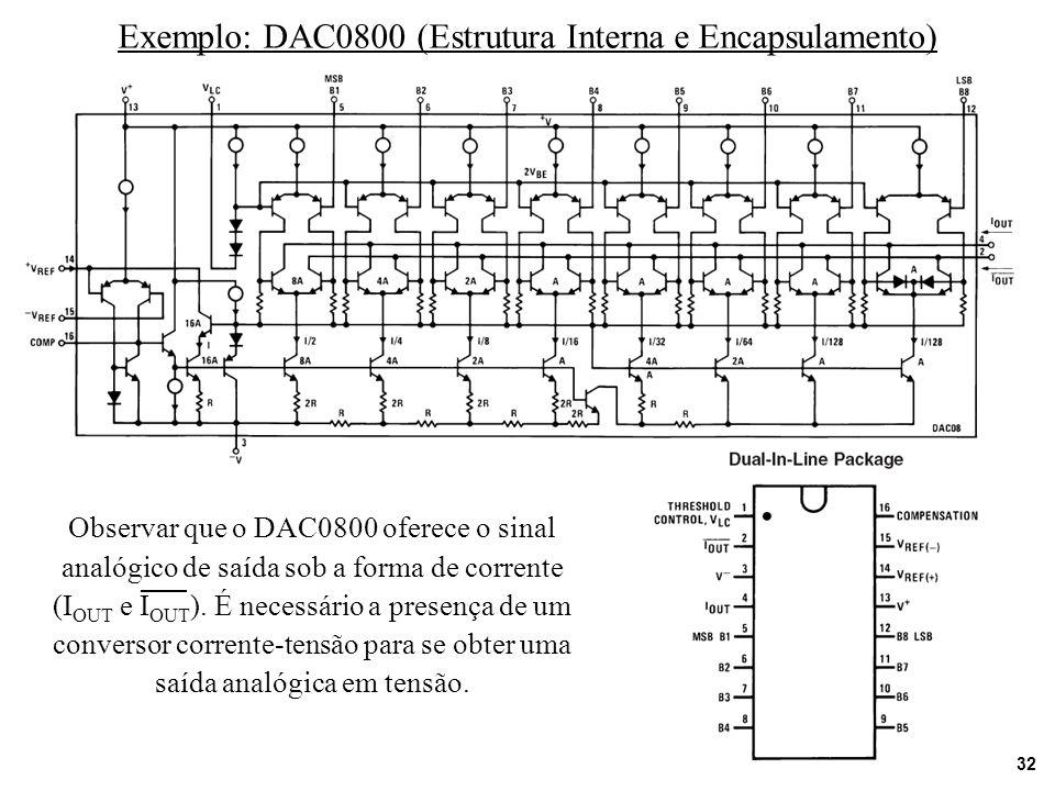 32 Observar que o DAC0800 oferece o sinal analógico de saída sob a forma de corrente (I OUT e I OUT ). É necessário a presença de um conversor corrent