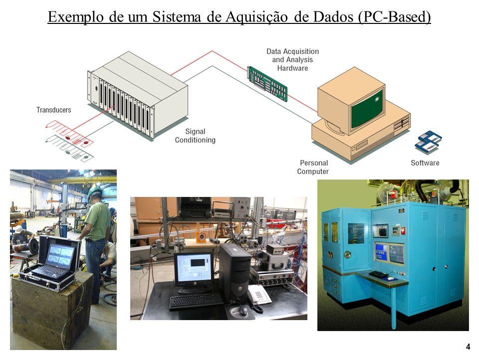 4 Exemplo de um Sistema de Aquisição de Dados (PC-Based)