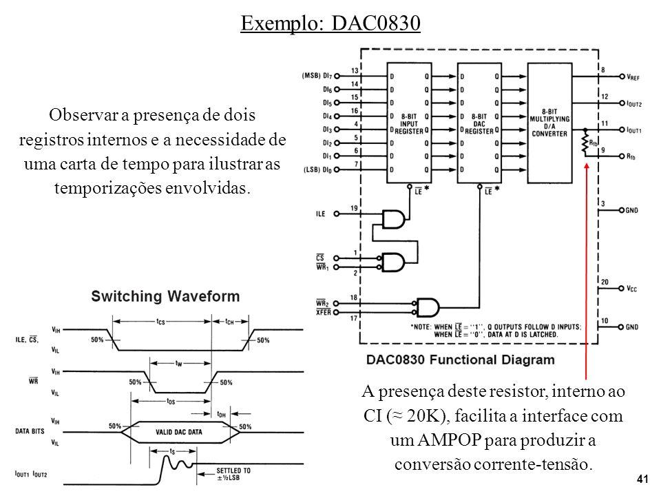 41 Exemplo: DAC0830 Observar a presença de dois registros internos e a necessidade de uma carta de tempo para ilustrar as temporizações envolvidas. A