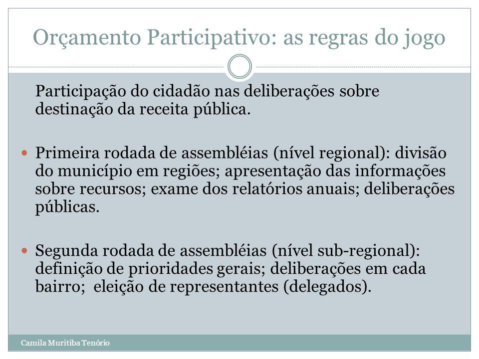Camila Muritiba Tenório Orçamento Participativo: as regras do jogo Participação do cidadão nas deliberações sobre destinação da receita pública. Prime
