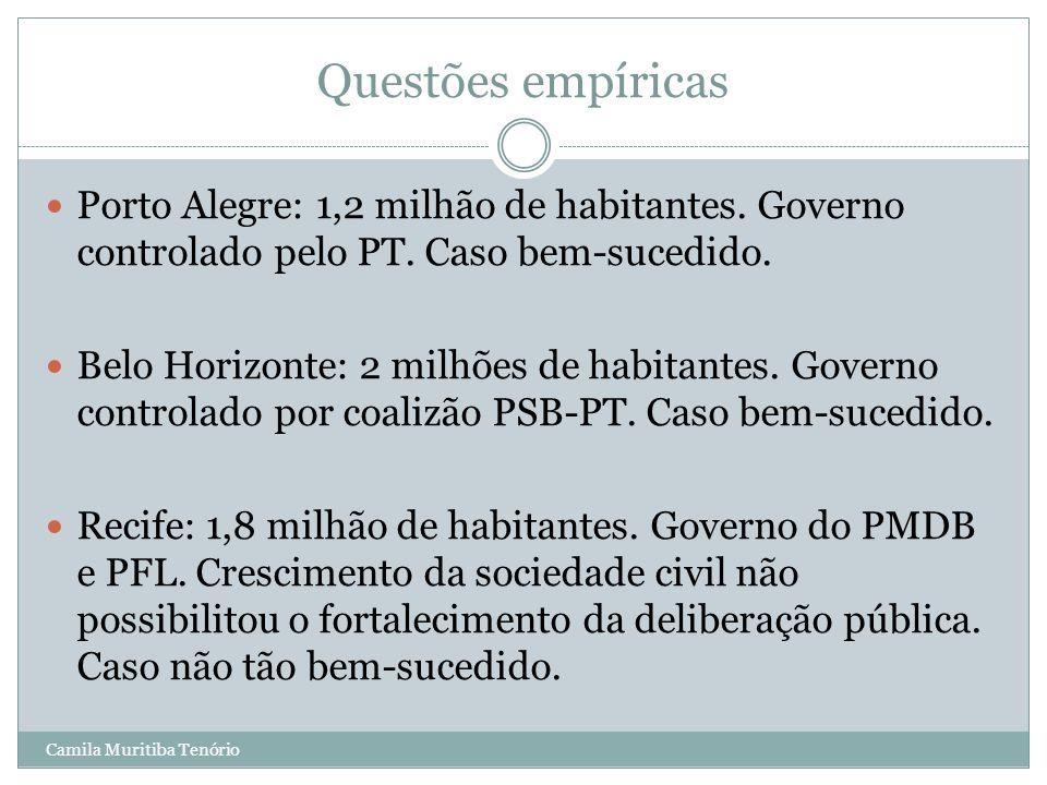 Camila Muritiba Tenório Questões empíricas Porto Alegre: 1,2 milhão de habitantes. Governo controlado pelo PT. Caso bem-sucedido. Belo Horizonte: 2 mi