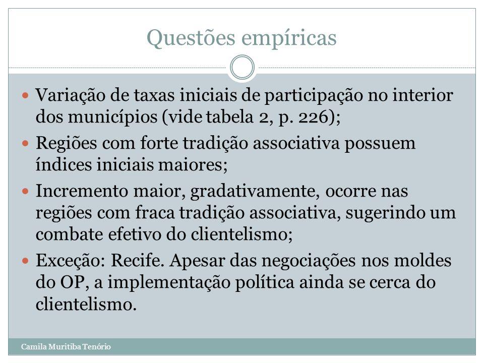 Camila Muritiba Tenório Questões empíricas Variação de taxas iniciais de participação no interior dos municípios (vide tabela 2, p. 226); Regiões com