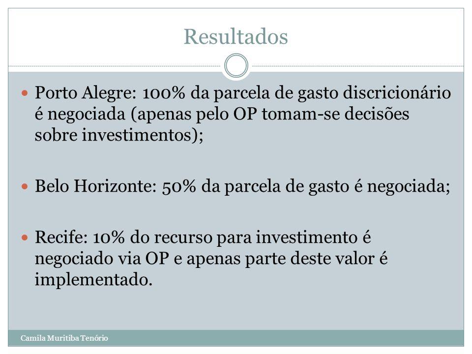 Camila Muritiba Tenório Resultados Porto Alegre: 100% da parcela de gasto discricionário é negociada (apenas pelo OP tomam-se decisões sobre investime